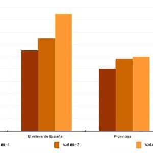 ¿Qué es un gráfico de barras?